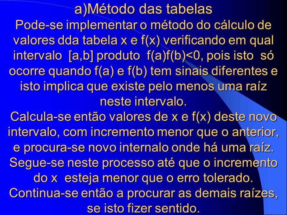 a)Método das tabelas Pode-se implementar o método do cálculo de valores dda tabela x e f(x) verificando em qual intervalo [a,b] produto f(a)f(b)<0, pois isto só ocorre quando f(a) e f(b) tem sinais diferentes e isto implica que existe pelo menos uma raíz neste intervalo.